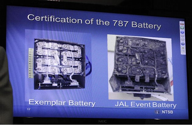 This slide shown on a video screen during a news conference at the National Transportation Safety Board (NTSB) in Washington, Thursday, Feb. 7, 2013, shows a comparison of an exemplar battery with the