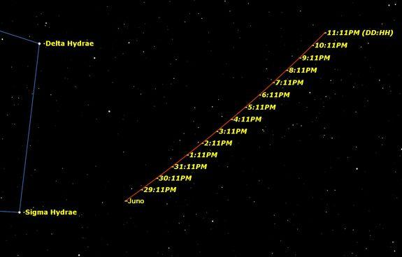 How to See Asteroid Juno in the Night Sky with Binoculars