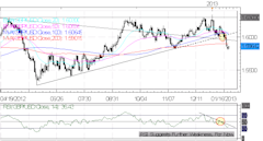 Forex_Yen_Rallies_Post_BoJ__Strength_Offers_Opportunities_to_Sell_body_Picture_3.png, Forex: Yen Rallies Post-BoJ - Strength Offers Opportunities to S...