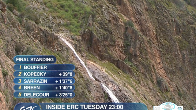 ERC TOUR DE CORSE Final Standing