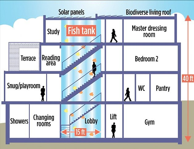 A floor plan to help those plotting an Oceans 11-style raid on Henry's house (dailymail.co.uk)