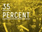 Significant Digits For Monday, May 4, 2015