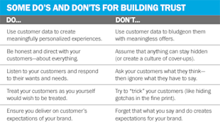 Five Ways to Earn Customer Trust image Dos and Donts of Building Trust