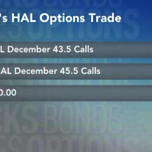Options Update: How to Play Halliburton