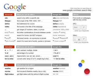 5 Handy Cheat Sheets for Popular Google Products image operator mousepad jpg