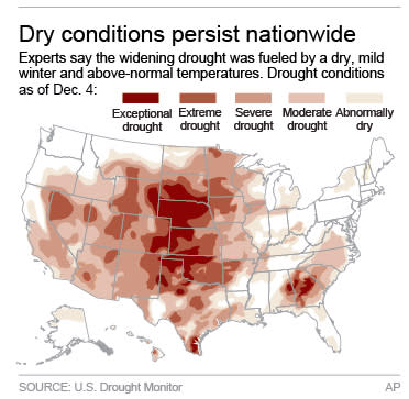 A map showing drought conditions in the U.S., current as of Dec. 4,