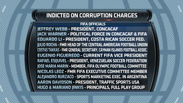 Gottlieb: FIFA officials indicted