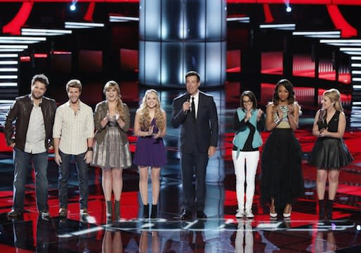 The Voice Top 6 Results Recap: Did the Right Contestant Go Home This Week?