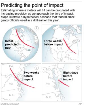 Maps show how scientists will narrow the field of impact…