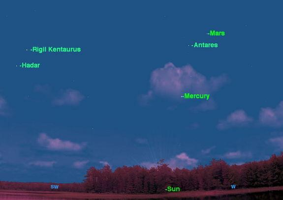 Elusive Mercury at Its Best Now for Southern Stargazers