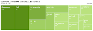Social Media Face Off: Herbal Essences vs. Pantene image herbal map