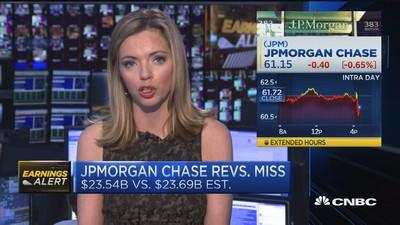 JPMorgan earnings boosted by big one-time tax benefit