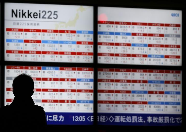 Asian stocks mixed as Mideast worries linger, oil eases