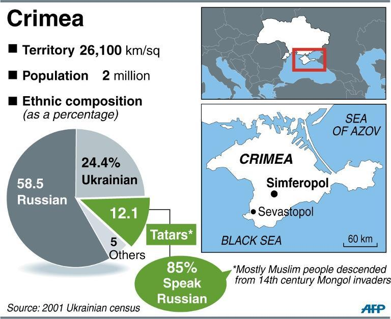 Hague says Russia has made 'serious miscalculation' on Crimea
