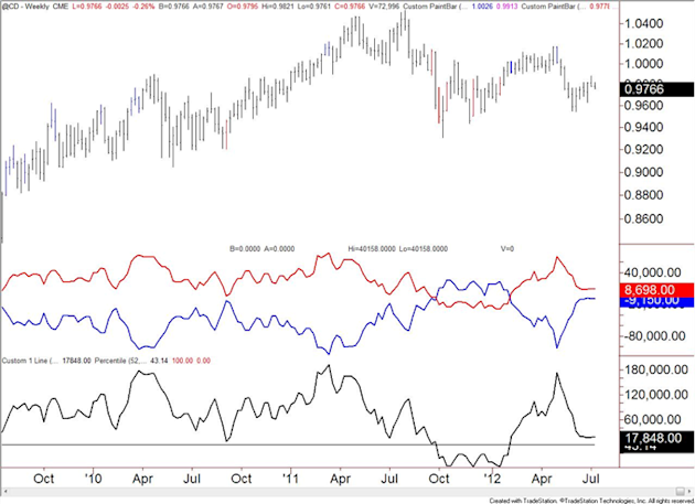 Australian_Dollar_Speculators_Flip_to_Net_Long_body_cad.png, Australian Dollar Speculators Flip to Net Long