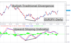 Three_Simple_Strategies_for_Trading_MACD_body_Picture_5.png, Learn Forex:  Three Simple Strategies for Trading MACD