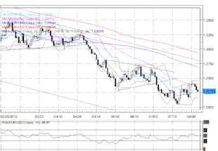 US_Dollar_Technically_Constructive_in_Near-term_Is_a_Reversal_Underway_body_Picture_1.png, US Dollar Technically Constructive in Near-term - Is a Reversal Underway?
