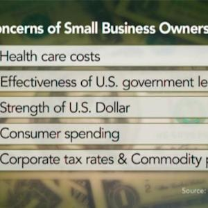 What Impact Does Politics Have on Small Businesses?