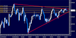 dailyclassics_gbp-jpy_body_Picture_11.png, Forex: GBP/JPY Technical Analysis – Rally Stalls Below March High