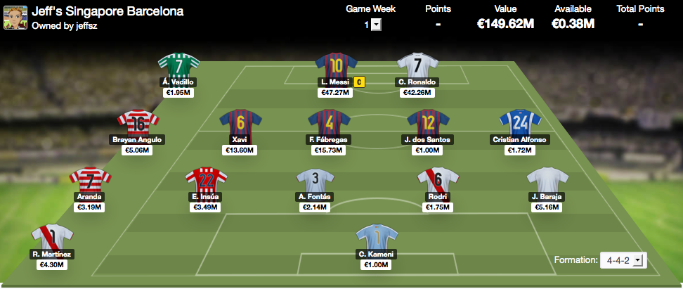 Messi, Ronaldo in your team? Now you can, with Yahoo Fantasy La Liga