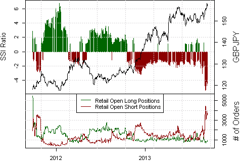 ssi_gbp-jpy_body_Picture_17.png, Japanese Yen Likely to Continue Lower for this Reason