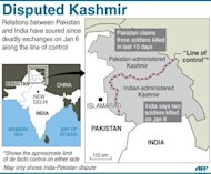 Police in Indian Kashmir have warned residents to build underground bunkers to prepare for a possible nuclear war in the disputed region, which is on edge after a string of deadly border clashes