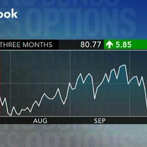 Anti-Social: Why Investors Are Disappointed With Facebook