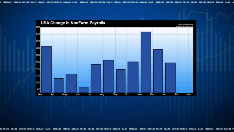 A Year of Improving Payroll Growth Starts Tomorrow