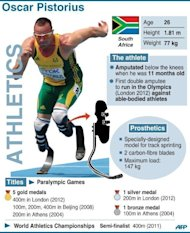 Profile of South African sprinter Oscar Pistorius