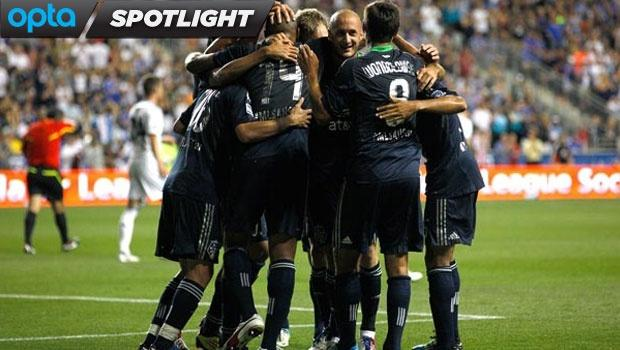 Opta Spotlight: Statistically speaking, how MLS compares to soccer's biggest leagues
