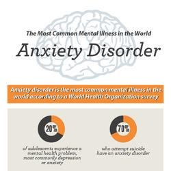 What Everyone Needs To Know About Anxiety