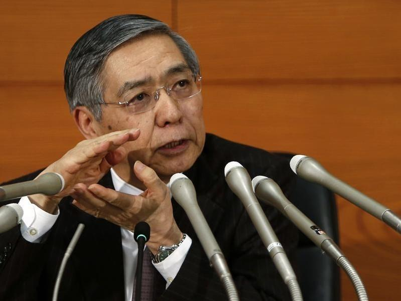 Kuroda says markets could be caught unready if BOJ succeeds on inflation