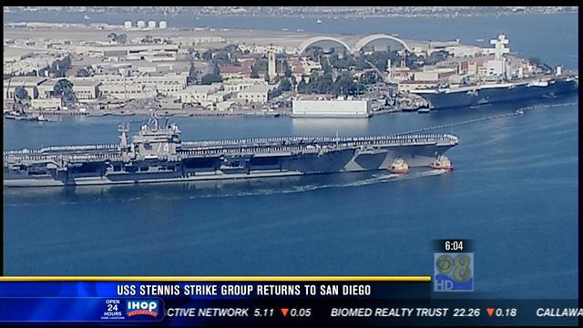 USS Stennis Strike Group to return to San Diego