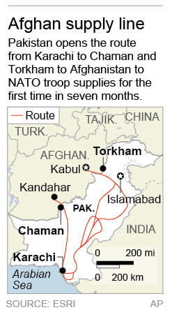 Shows the recently opened supplied routes from Pakistan to Afghanistan