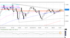 Forex_US_Dollar_Down_Before_Hyped_FOMC_Meeting__What_to_Expect_fx_news_technical_analysis_body_Picture_6.png, Forex: US Dollar Down Before Hyped FOMC ...