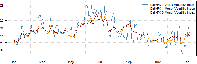 forex_strategy_japanese_yen_leads_and_tells_us_about_2014_body_Picture_1.png, Japanese Yen Top Performer Yet Again - Why is This Significant?