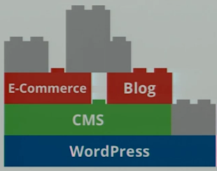 Matt Mullenweg: State of WordPress 2013 image wp state of word 4