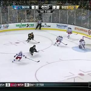 Henrik Lundqvist Save on Max Talbot (13:01/1st)