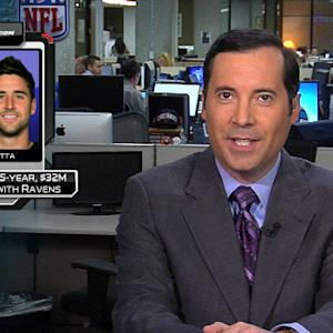 NFL Network Now Update - February 28
