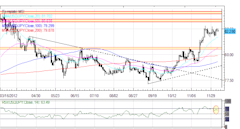 Forex_Euro_Slide_Continues_as_US_Dollar_Rallies_Ahead_of_November_NFPs_fx_news_technical_analysis_body_Picture_5.png, Forex: Euro Slide Continues as U...