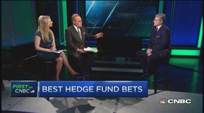 Hedge fund trends in 2015: Deutsche Bank