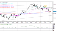 Forex_Euro_Concerns_Persist_Japanese_Yen_Rebounds_Despite_Warning_body_Picture_4.png, Forex: Euro Concerns Persist, Japanese Yen Rebounds Despite Warn...
