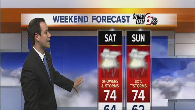 Rain, mild temps for weekend weather