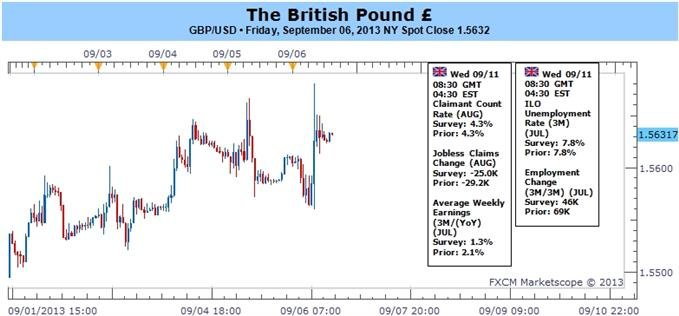 Forex_GBPUSD_Preserves_Bullish_Trend_on_BoE_Policy-_Key_Resistance_Ahead_body_ScreenShot083.jpg, GBPUSD Preserves Bullish Trend on BoE Policy- Key Resistance Ahead