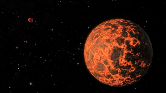 New Planet Found, Smaller Than Earth, Orbiting Distant Star (ABC News)