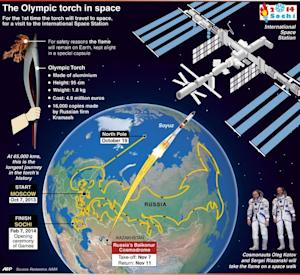 The Olympic torch in space