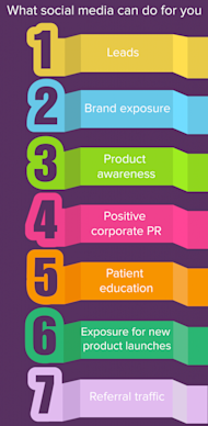 Medical Marketing on Pinterest: The Safest Place to Start Health Care Social Media image SMbenefits 501x1024