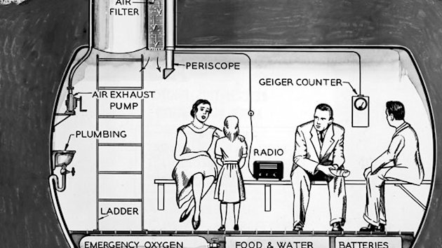 This illustration depicts a family in their underground lead fallout shelter, equipped with a Geiger counter, periscope, air filter, in early 1960s. (Pictorial Parade/Getty Images)