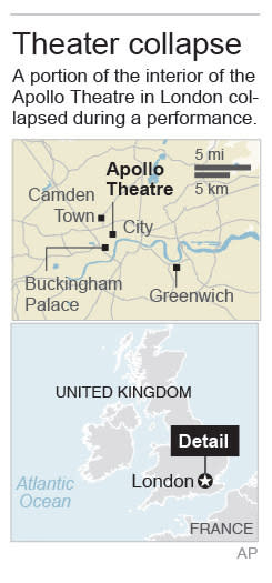 Map locates the Apollo Theatre in London.; 1c x 3 inches; 46.5 mm x 76 mm;