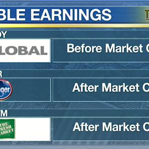 Costco Earnings, Jobless Claims: What to Watch on Wall Street March 5